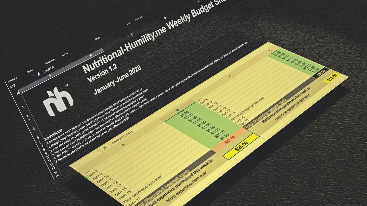 Nutritional Humility™ Budget Sheet 2020 Update: Version 1.2